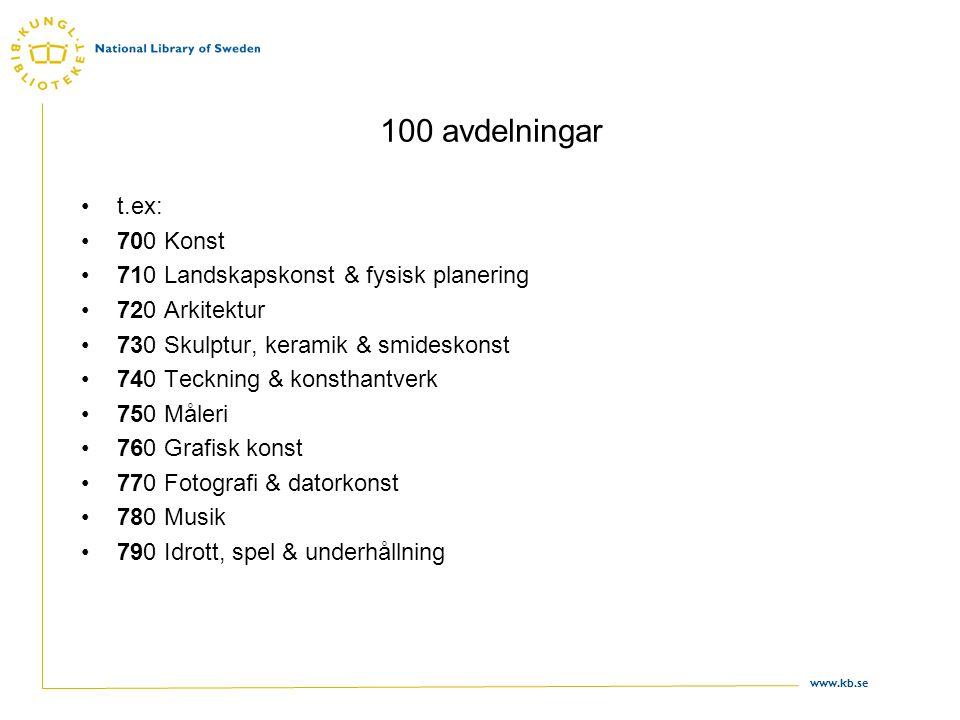 100 avdelningar t.ex: 700 Konst 710 Landskapskonst & fysisk planering