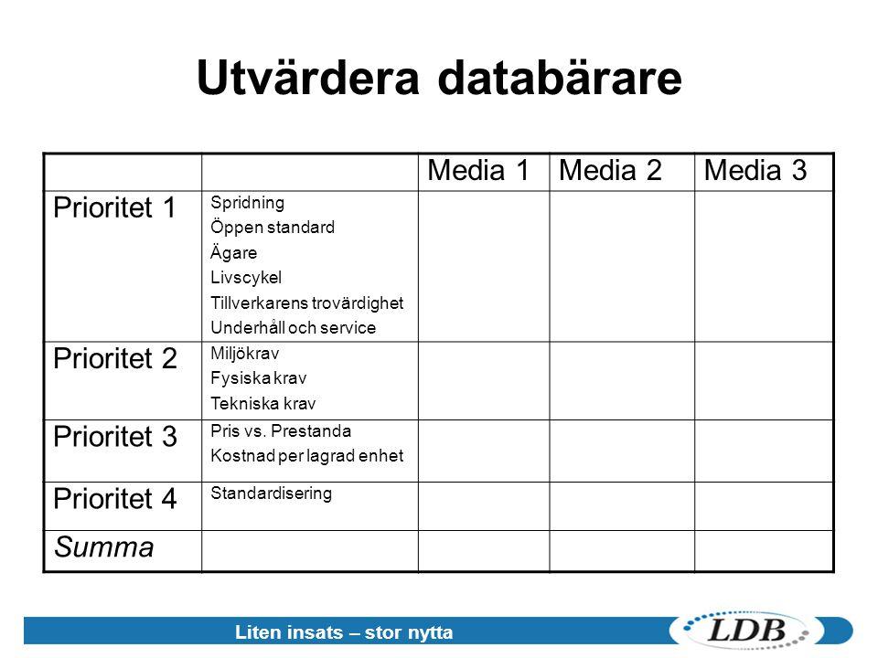 Utvärdera databärare Media 1 Media 2 Media 3 Prioritet 1 Prioritet 2