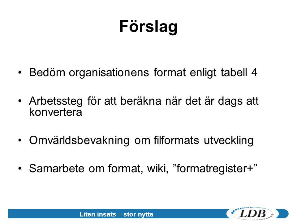 Förslag Bedöm organisationens format enligt tabell 4