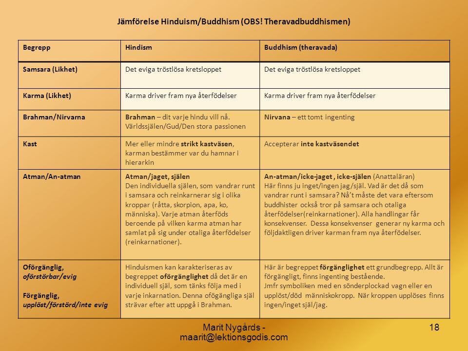 Jämförelse Hinduism/Buddhism (OBS! Theravadbuddhismen)