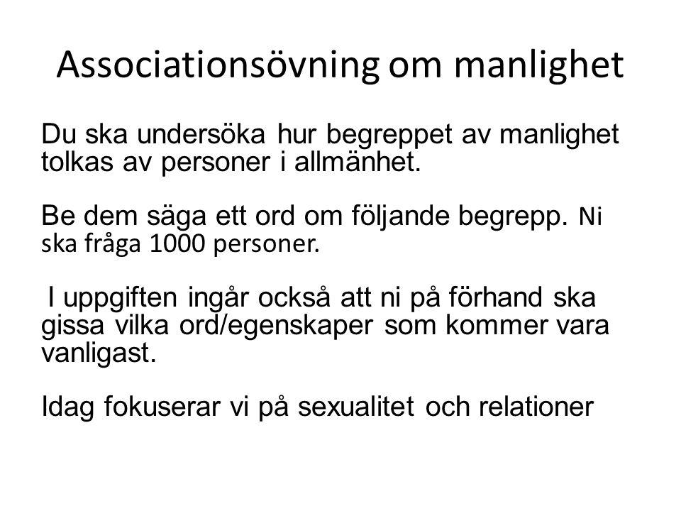 Associationsövning om manlighet