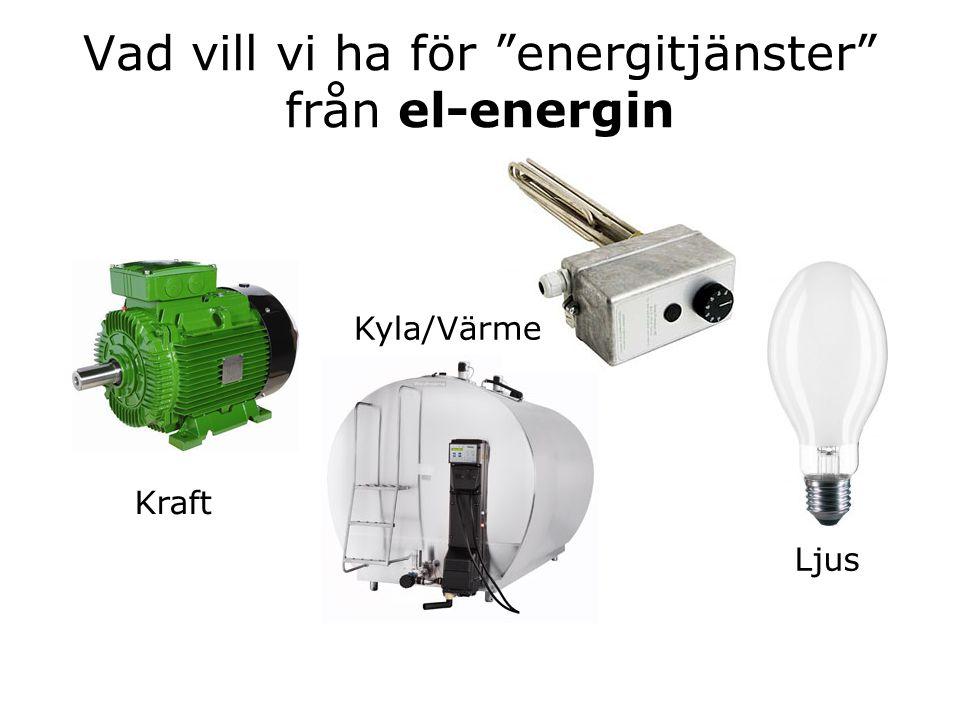 Vad vill vi ha för energitjänster från el-energin