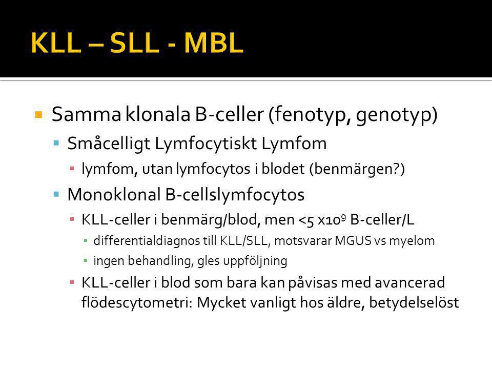 KLL – SLL - MBL Samma klonala B-celler (fenotyp, genotyp)