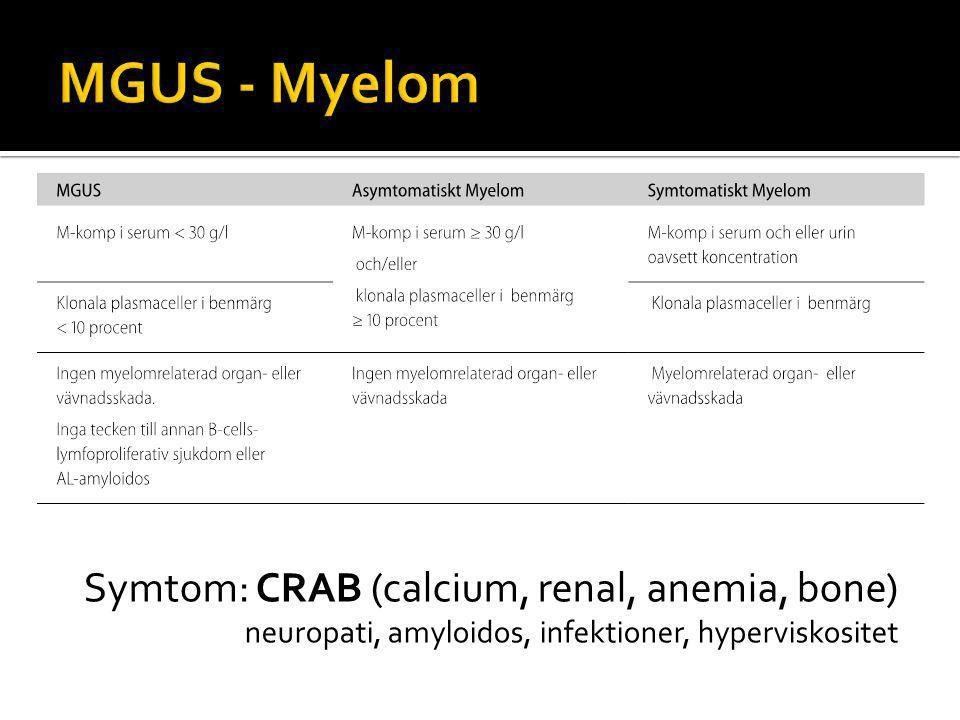 MGUS - Myelom Symtom: CRAB (calcium, renal, anemia, bone)