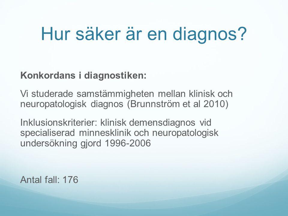 Hur säker är en diagnos
