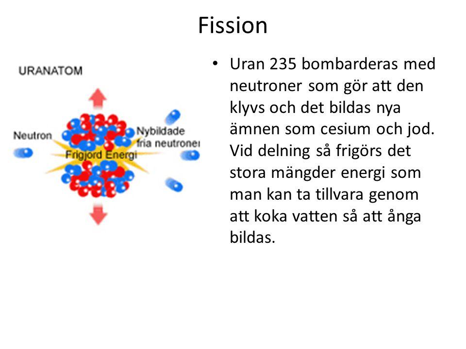 Fission .
