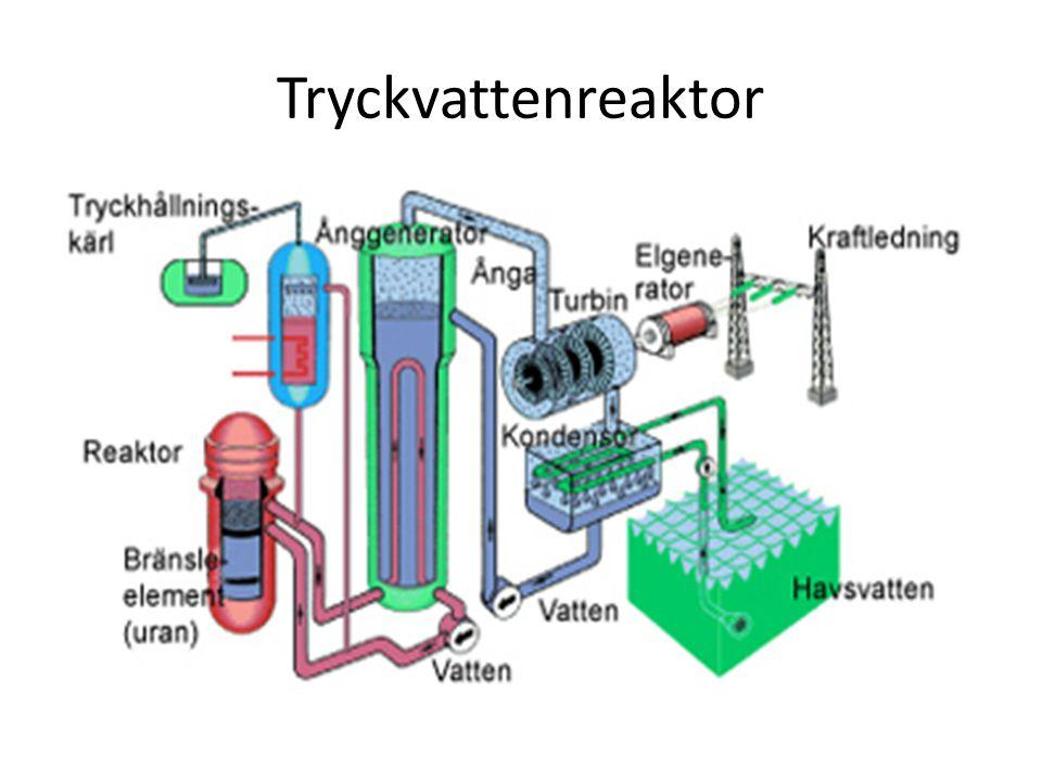Tryckvattenreaktor