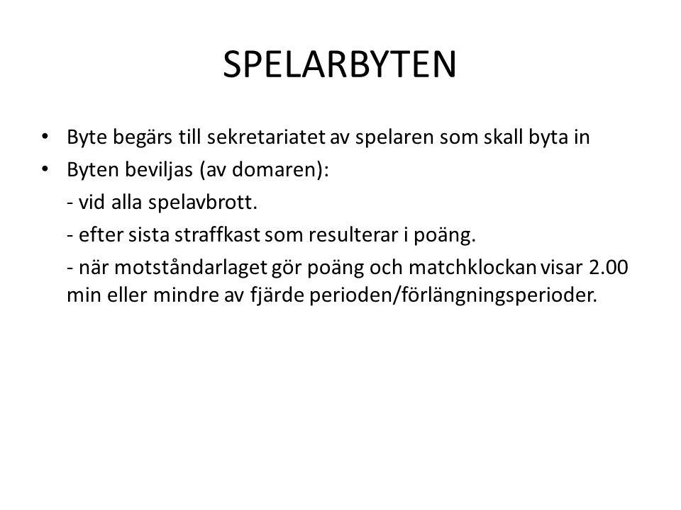 SPELARBYTEN Byte begärs till sekretariatet av spelaren som skall byta in. Byten beviljas (av domaren):