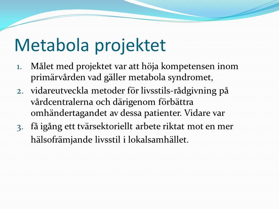 Metabola projektet Målet med projektet var att höja kompetensen inom primärvården vad gäller metabola syndromet,