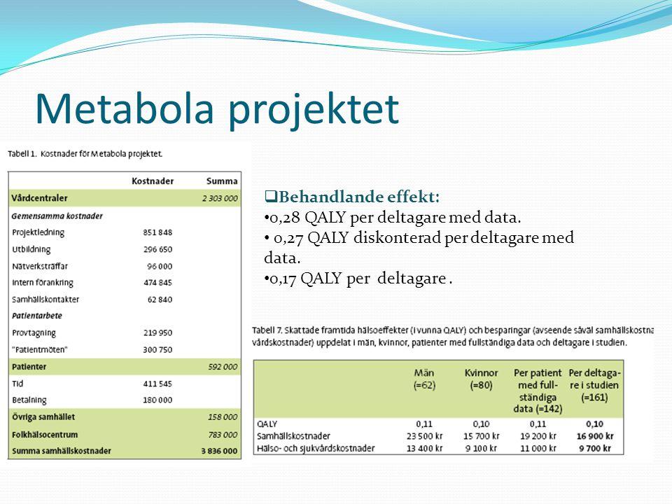 Metabola projektet Behandlande effekt: