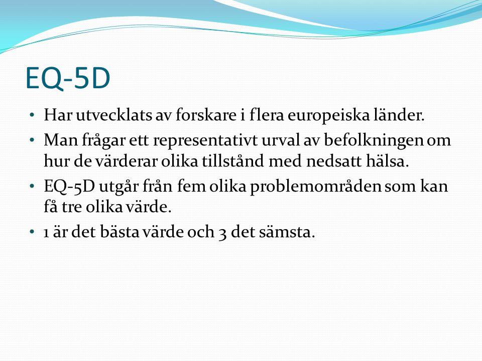 EQ-5D Har utvecklats av forskare i flera europeiska länder.