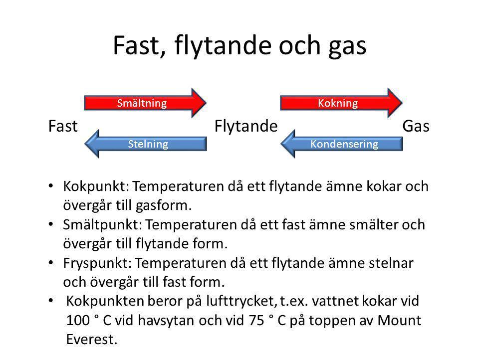 Fast, flytande och gas Fast Flytande Gas