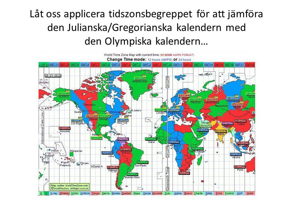 Låt oss applicera tidszonsbegreppet för att jämföra den Julianska/Gregorianska kalendern med den Olympiska kalendern…