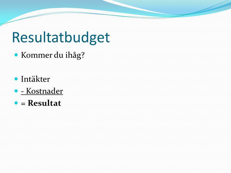 Resultatbudget Kommer du ihåg Intäkter - Kostnader = Resultat