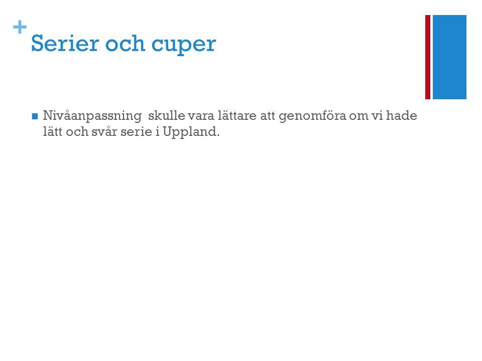 Serier och cuper Nivåanpassning skulle vara lättare att genomföra om vi hade lätt och svår serie i Uppland.