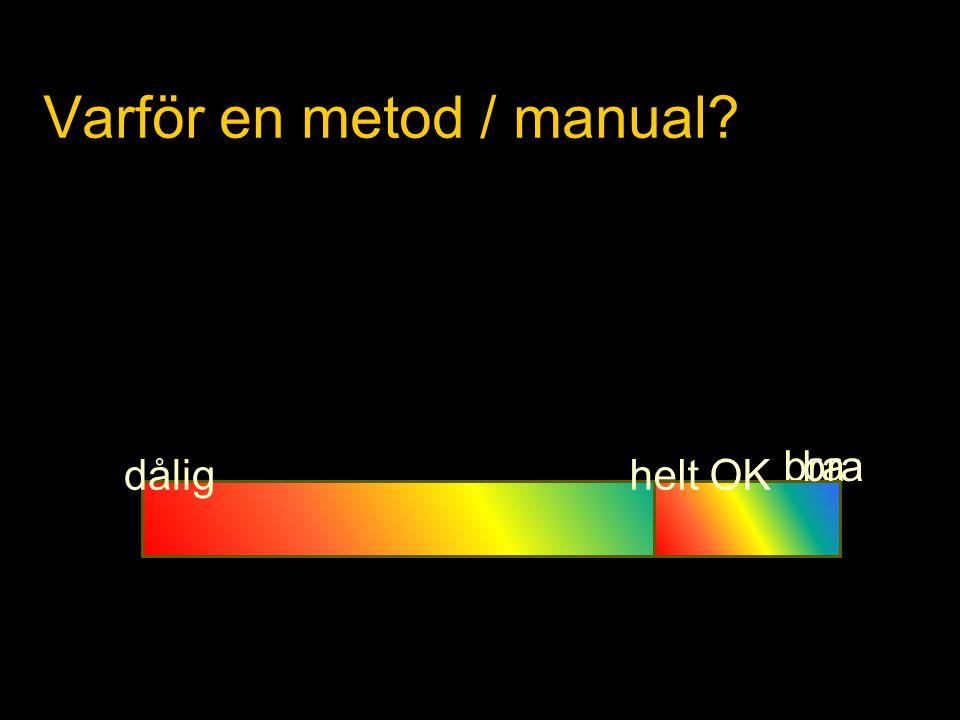 Varför en metod / manual