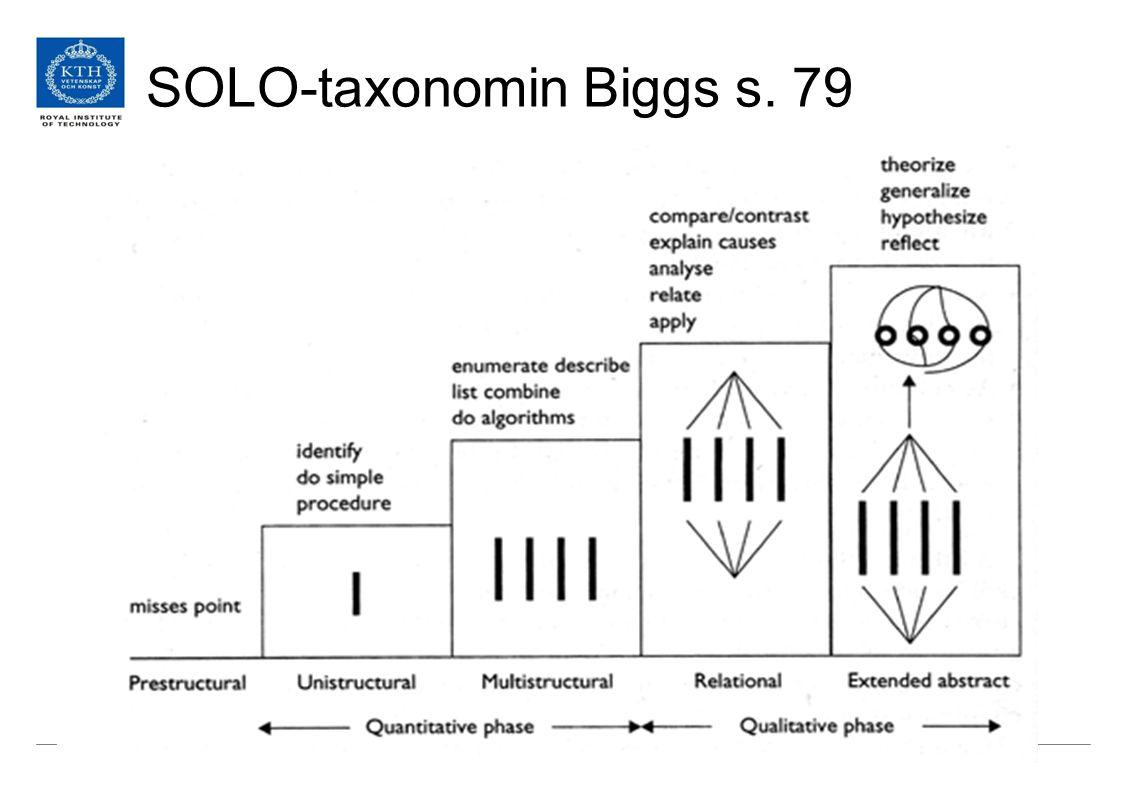 SOLO-taxonomin Biggs s. 79