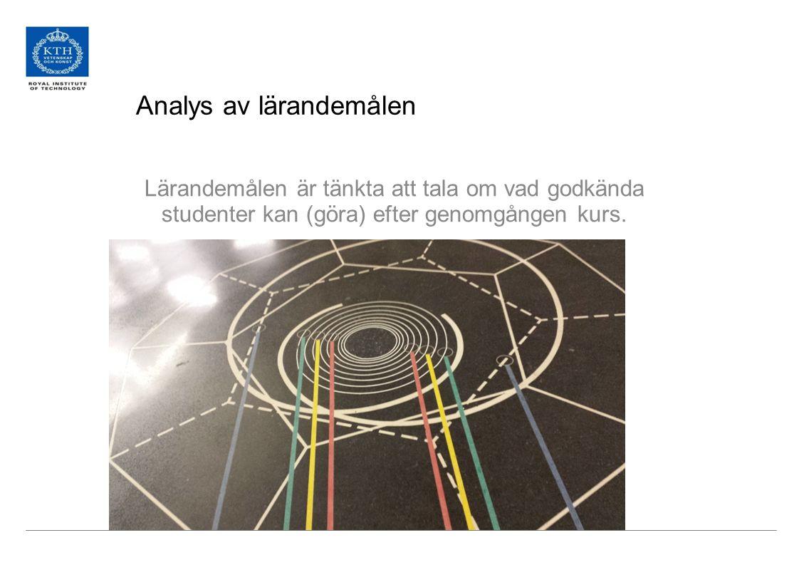 Analys av lärandemålen