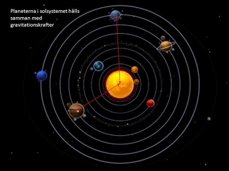 Planeterna i solsystemet hålls samman med gravitationskrafter