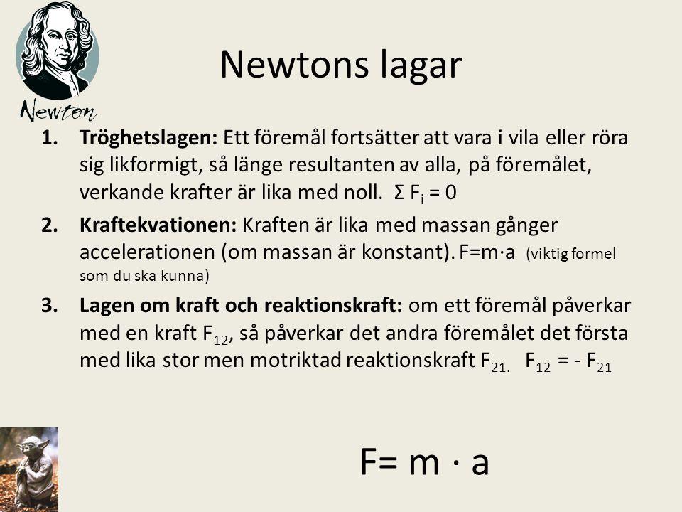 Newtons lagar