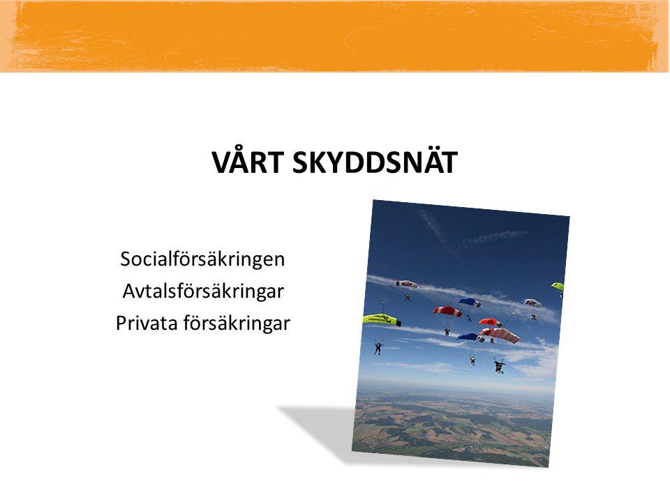 VÅRT SKYDDSNÄT Socialförsäkringen Avtalsförsäkringar