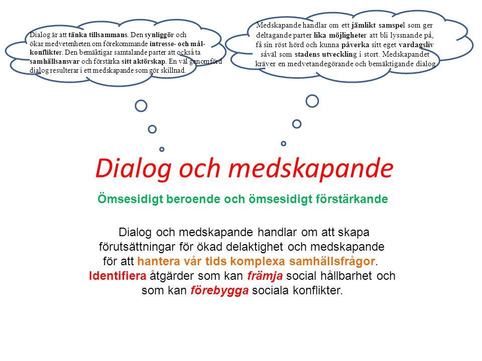 Dialog och medskapande