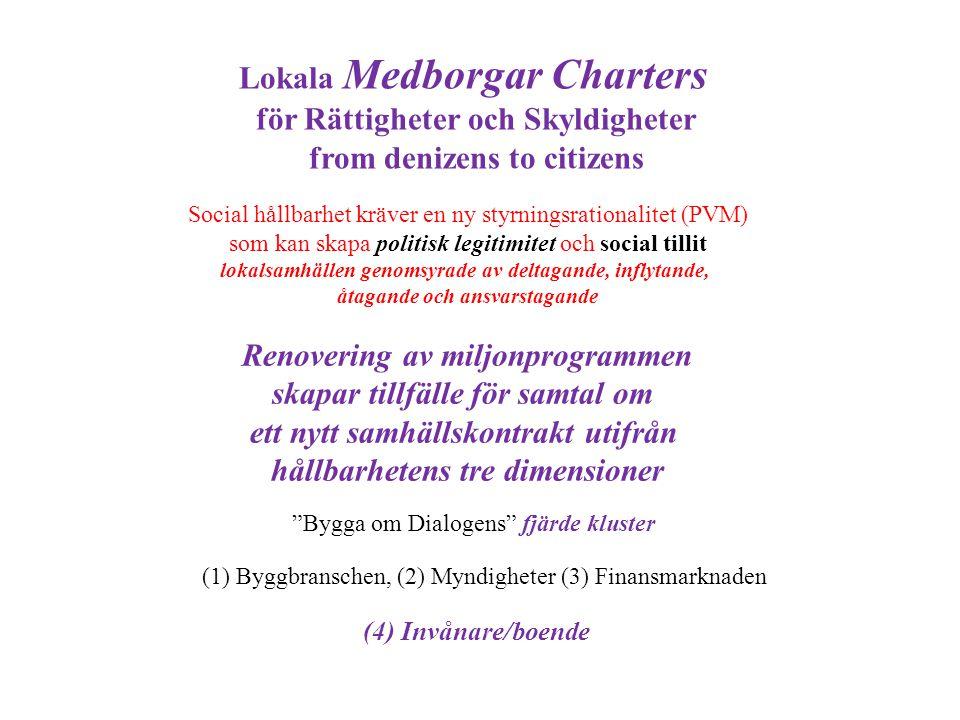 Lokala Medborgar Charters för Rättigheter och Skyldigheter