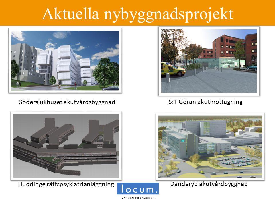 Aktuella nybyggnadsprojekt