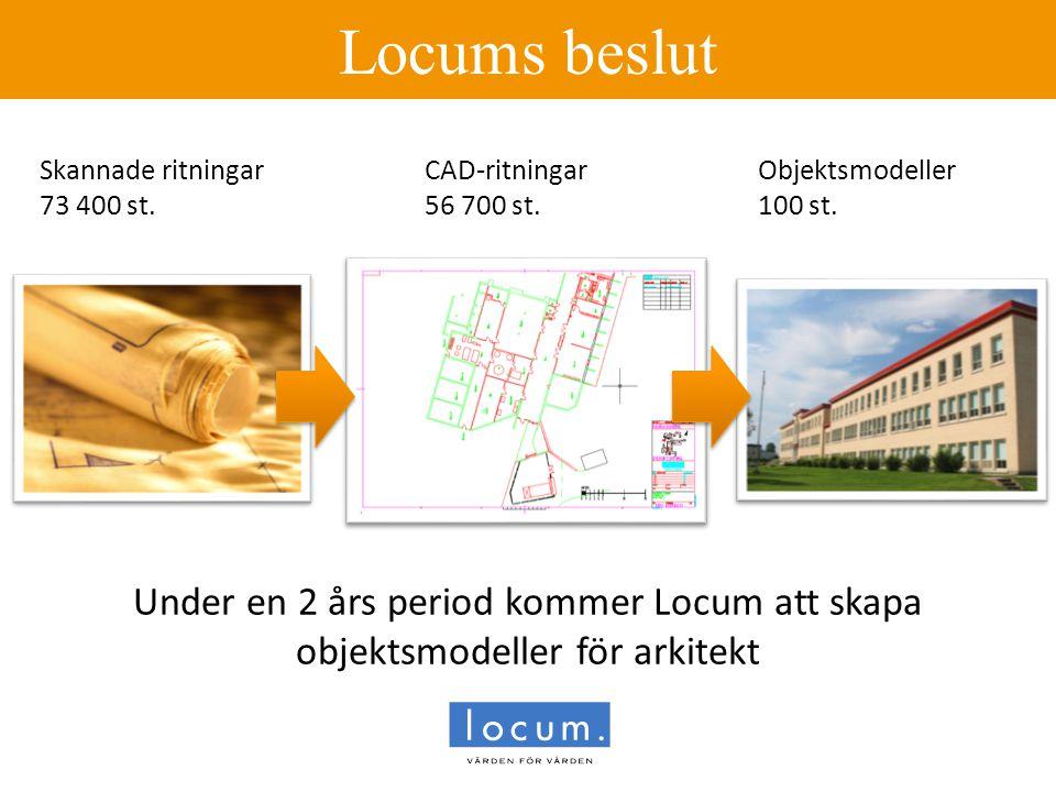 Locums beslut Skannade ritningar. 73 400 st. CAD-ritningar. 56 700 st. Objektsmodeller. 100 st.