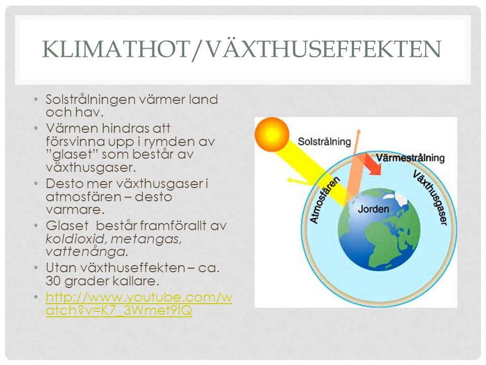 Klimathot/Växthuseffekten