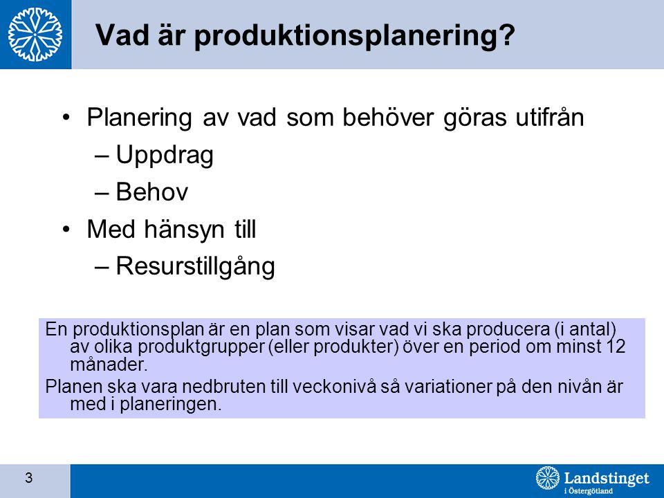 Vad är produktionsplanering