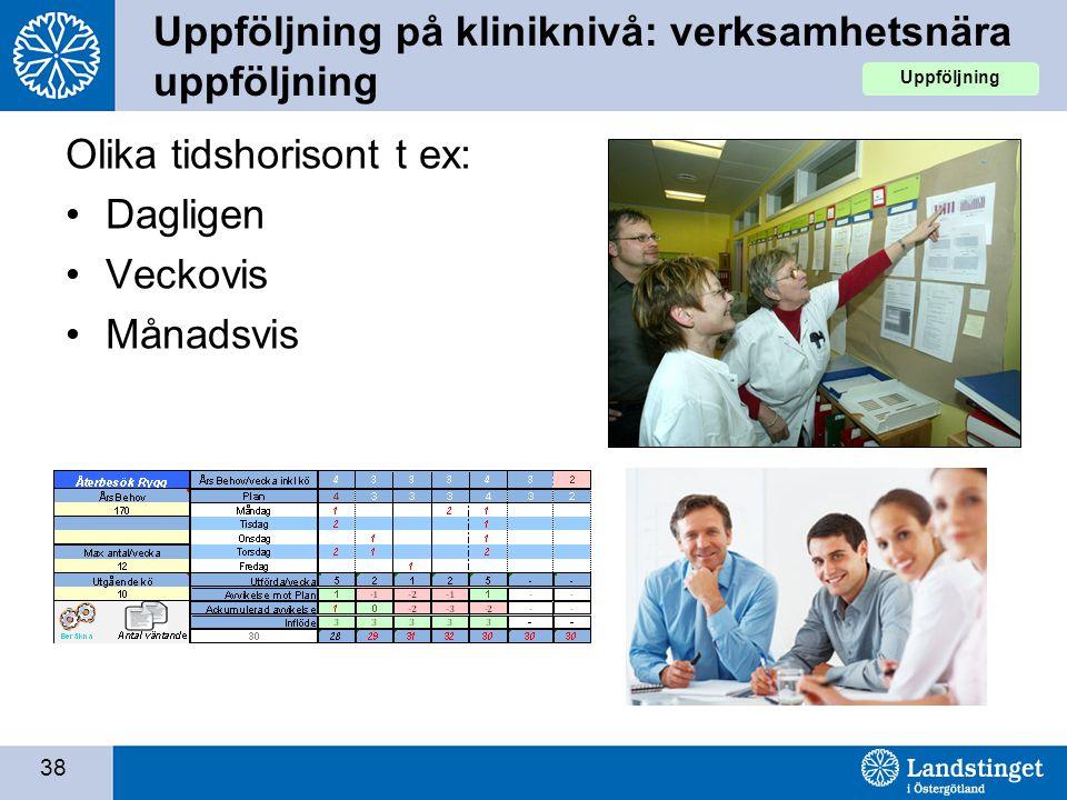 Uppföljning på kliniknivå: verksamhetsnära uppföljning