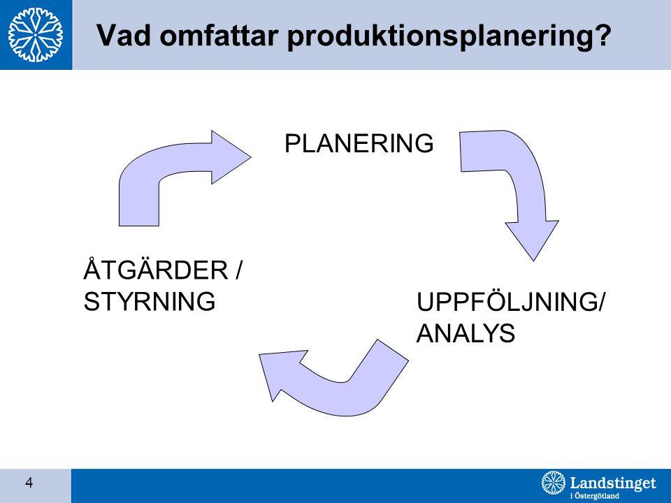 Vad omfattar produktionsplanering