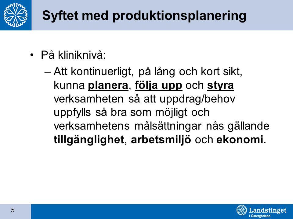 Syftet med produktionsplanering
