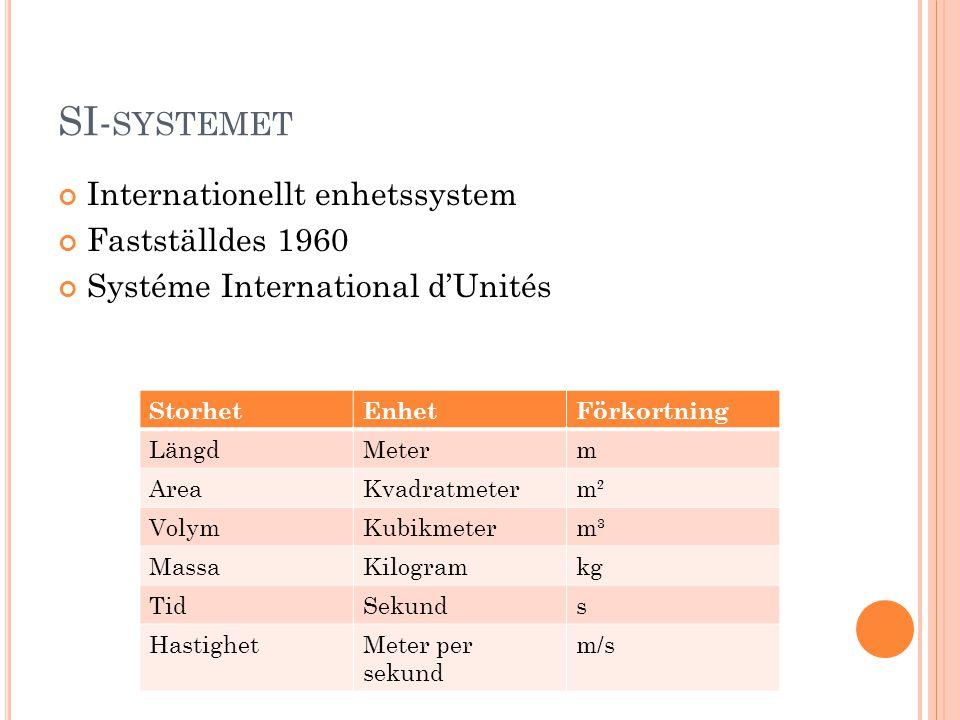SI-systemet Internationellt enhetssystem Fastställdes 1960