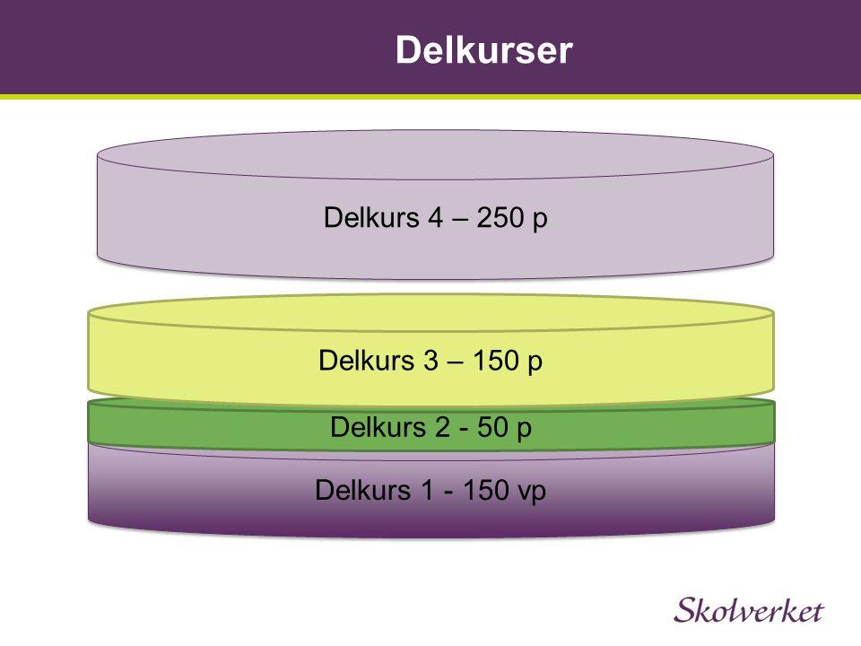 Delkurser Delkurs 4 – 250 p Delkurs 3 – 150 p Delkurs 2 - 50 p