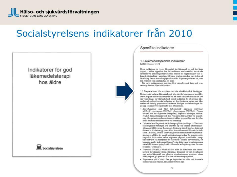 Socialstyrelsens indikatorer från 2010