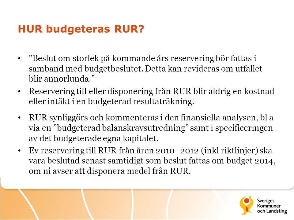HUR budgeteras RUR