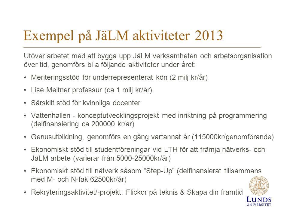 Exempel på JäLM aktiviteter 2013