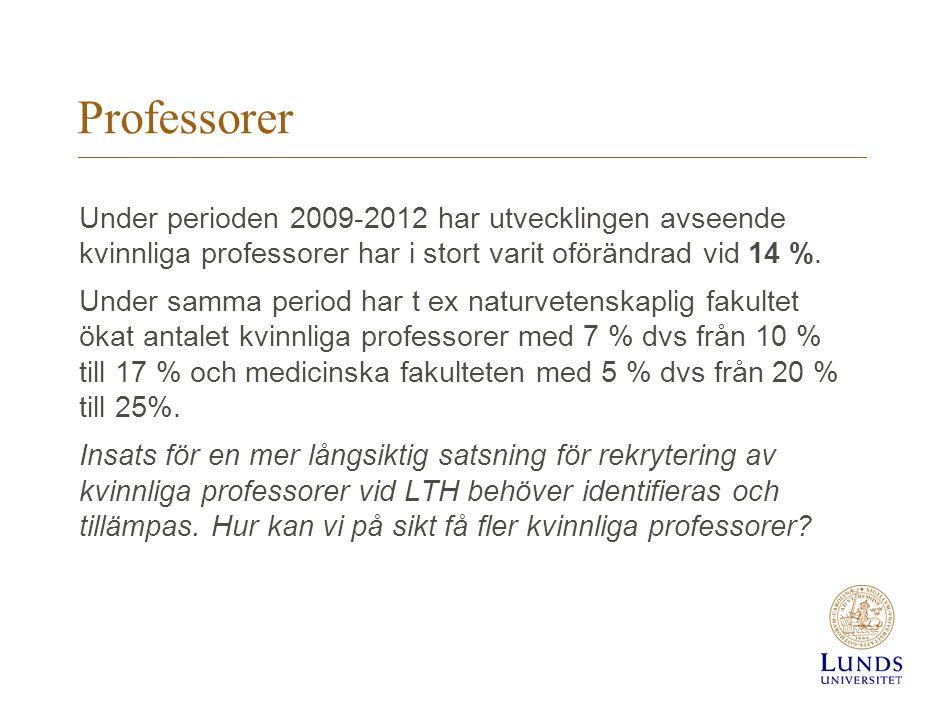 Professorer
