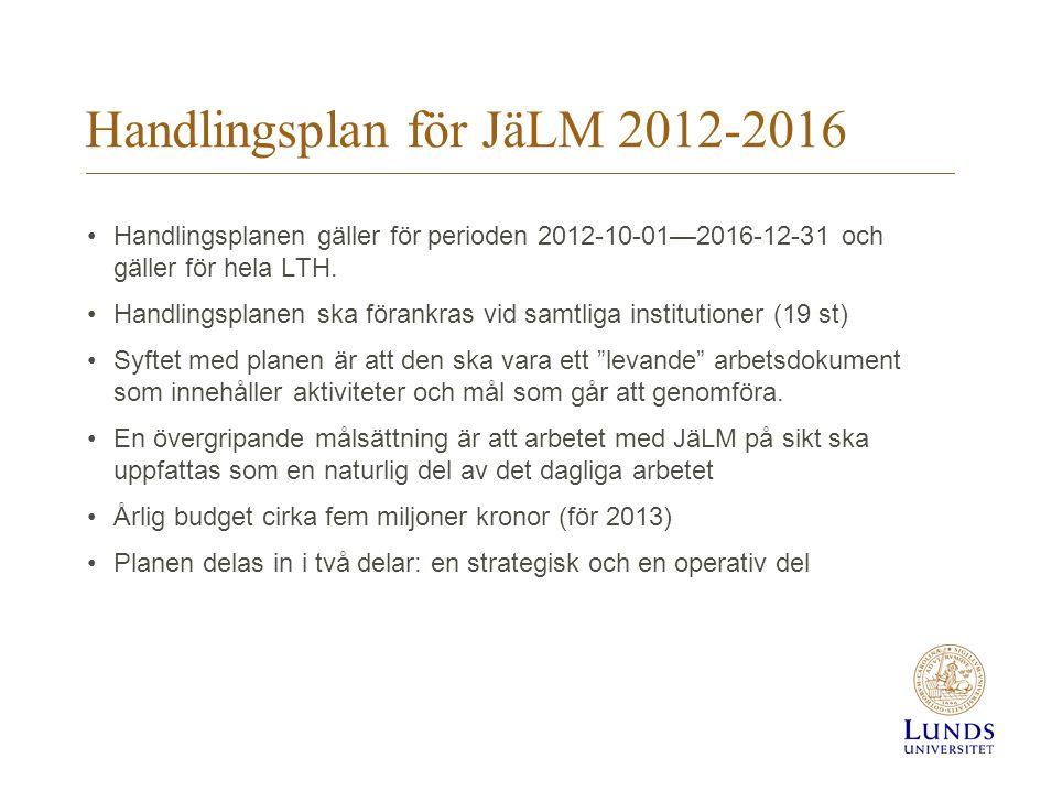 Handlingsplan för JäLM 2012-2016