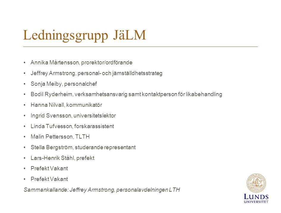 Ledningsgrupp JäLM Annika Mårtensson, prorektor/ordförande