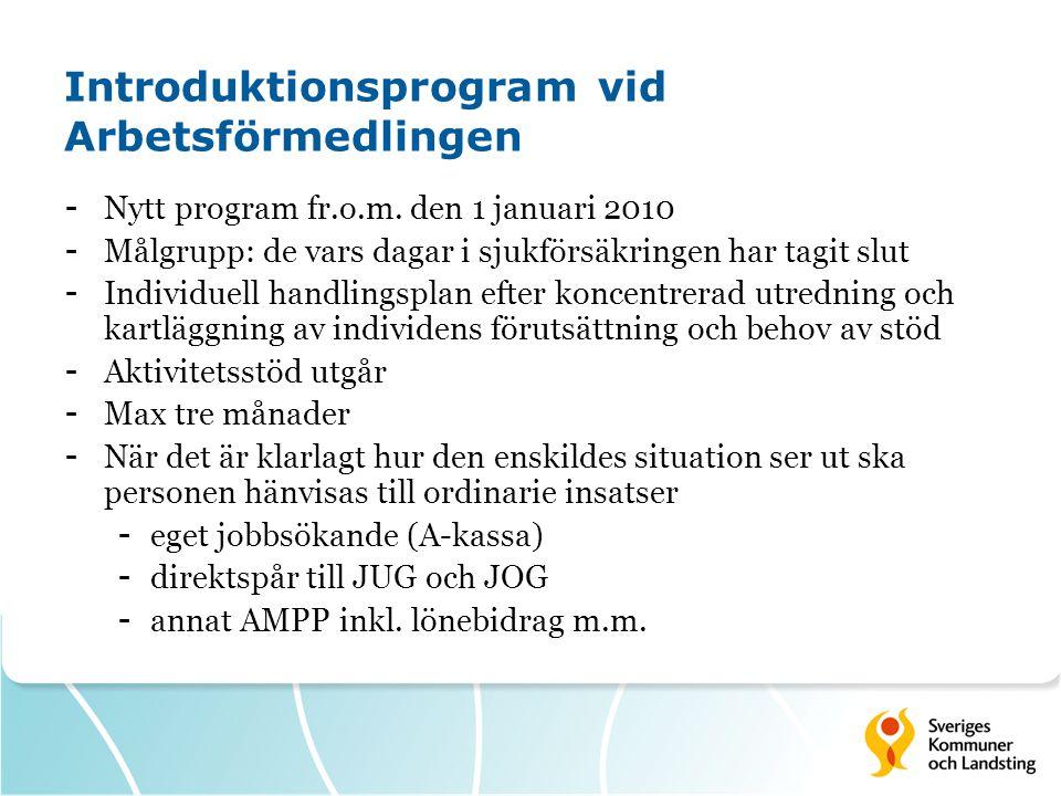 Introduktionsprogram vid Arbetsförmedlingen