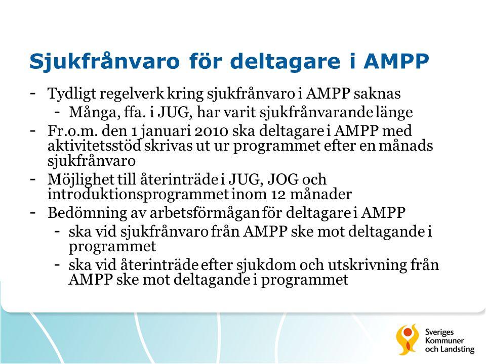 Sjukfrånvaro för deltagare i AMPP
