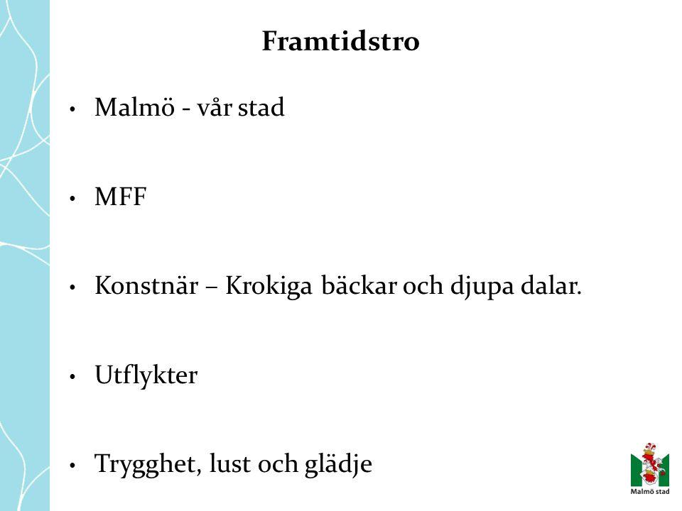 Framtidstro Malmö - vår stad MFF