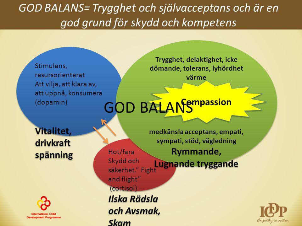 GOD BALANS= Trygghet och självacceptans och är en god grund för skydd och kompetens
