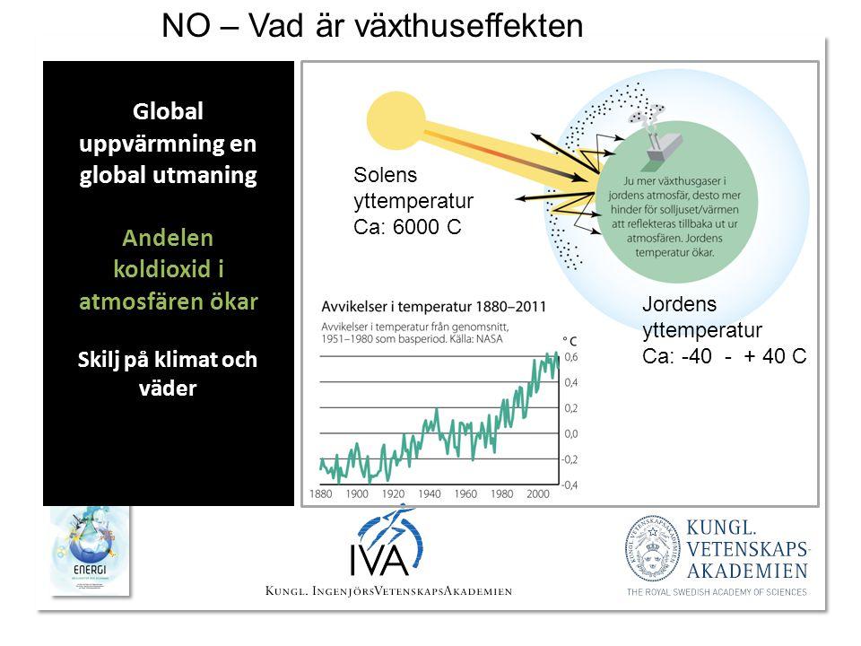 NO – Vad är växthuseffekten