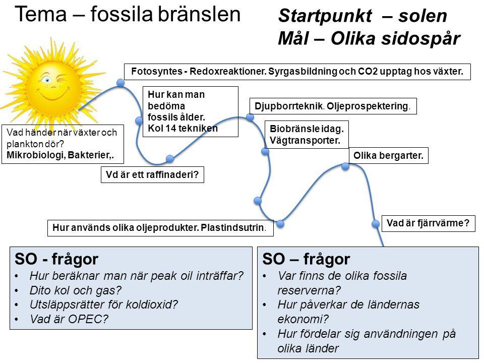 Tema – fossila bränslen