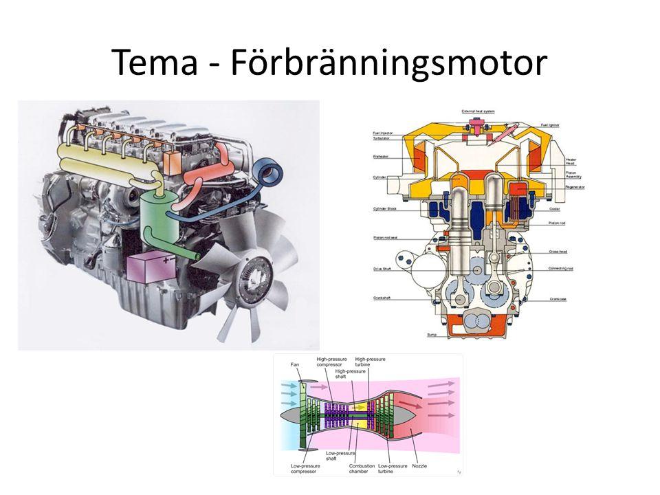 Tema - Förbränningsmotor