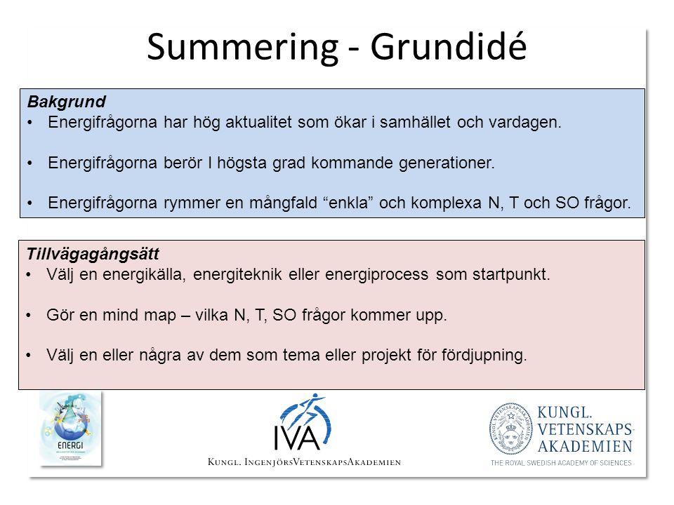 Summering - Grundidé Bakgrund